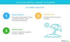Technavio has published a new market research report on the vacation rental market in Europe from 2018-2022. (Graphic: Business Wire)