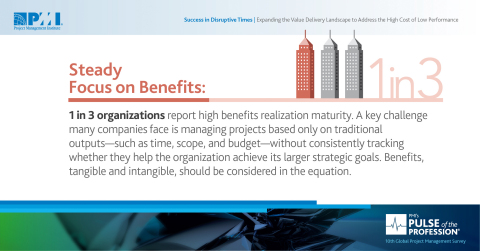Firms with high benefits realization maturity define outcomes, track progress and sustain benefits. (Graphic: Business Wire)