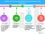 Technavio has published a new market research report on the global digital blood pressure monitors market from 2018-2022. (Graphic: Business Wire)
