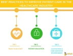 Best practices to Improve Patient Care in the Healthcare Industry (Graphic: Business Wire)