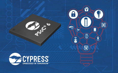Pictured is Cypress' PSoC® microcontroller, which is the industry's lowest power, most flexible dual-core MCU purpose-built for the Internet of Things. (Graphic: Business Wire)