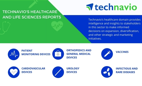 Technavio has published a new market research report on the global automated external defibrillator market 2018-2022 under their healthcare and life sciences library. (Graphic: Business Wire)