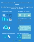 Global Agrochemicals Procurement Market Intelligence Report (Graphic: Business Wire)