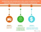 Marketing Mix Modeling & ROI How to improve the performance of your marketing campaigns (Graphic: Business Wire)