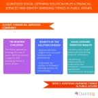 Quantzig's Social Listening Solution Helps a Financial Services Firm Identify Emerging Trends in Public Affairs. (Graphic: Business Wire)