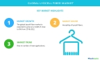 Technavio has published a new market research report on the global lyocell fiber market from 2018-2022. (Graphic: Business Wire)