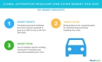 Technavio has published a new market research report on the global automotive headlamp lens cover market from 2018-2022. (Graphic: Business Wire)