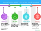 Technavio has published a new market research report on the global fragrance diffusing device market from 2018-2022. (Graphic: Business Wire)
