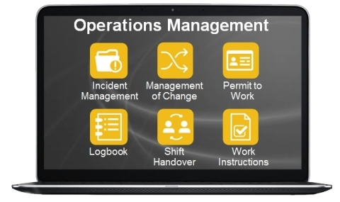 Operations Management, an operational risk management technology for Operational Excellence Transformation (Graphic: Yokogawa Electric Corporation)