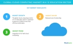 Technavio has published a new market research report on the global cloud computing market in K-12 education sector from 2018-2022. (Graphic: Business Wire)