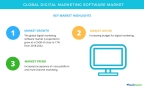 Technavio has published a new market research report on the global digital marketing software market from 2018-2022. (Graphic: Business Wire)
