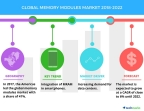 Technavio has published a new market research report on the global memory modules market from 2018-2022. (Graphic: Business Wire)