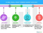 Technavio has published a new market research report on the global small wind turbine market from 2018-2022. (Graphic: Business Wire)