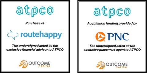 Outcome Capital acted as exclusive financial advisor to ATPCO for the acquisition of Routehappy. Outcome Capital also acted as placement agent for ATPCO in the arrangement of a credit facility with PNC. (Graphic: Business Wire)