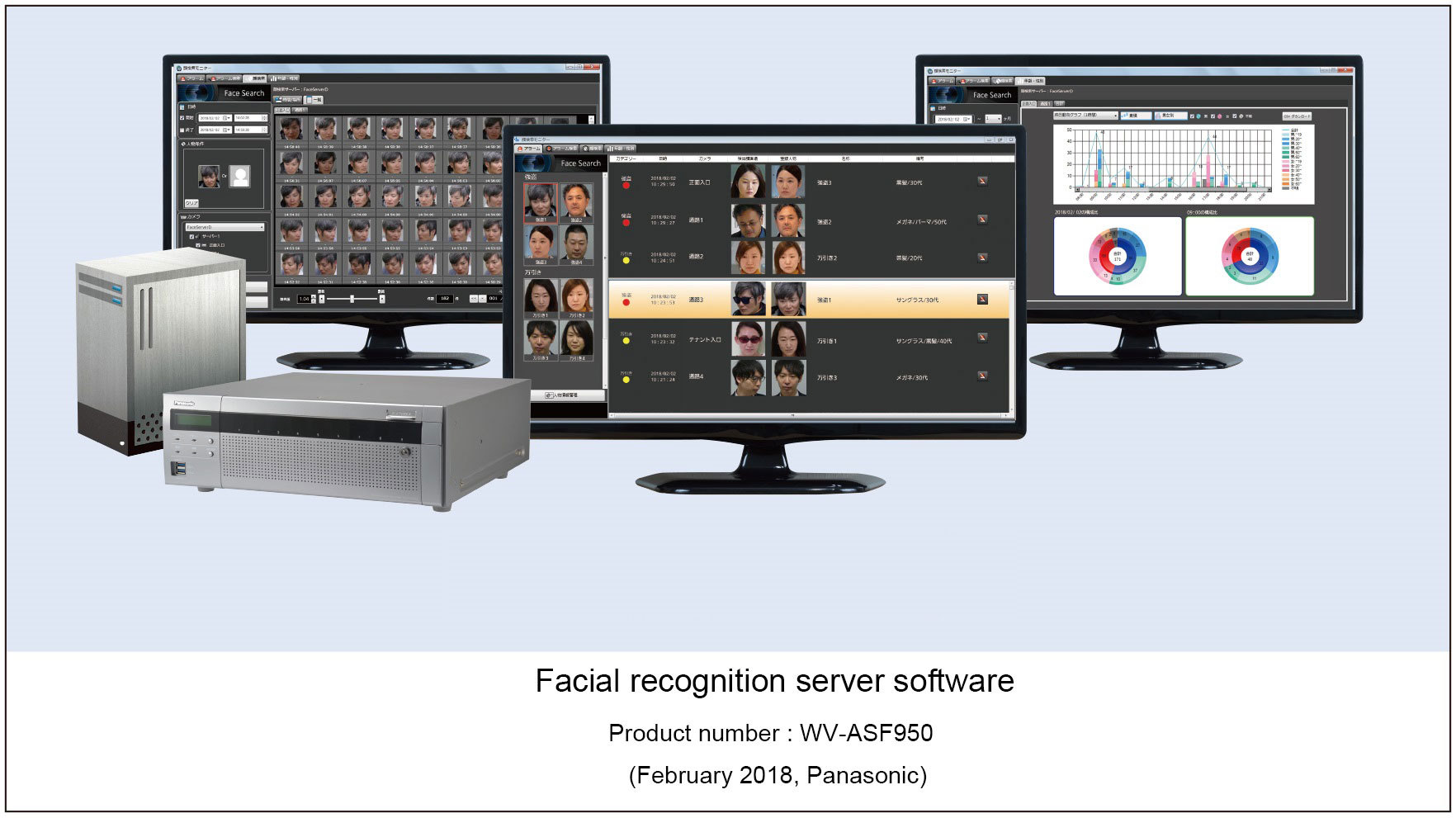 Panasonic to Launch Face Recognition Server Software Using Deep ...