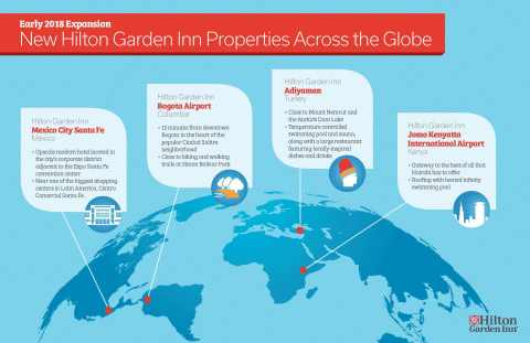 Hilton Garden Inn opens four new properties across the globe. (Graphic: Business Wire)