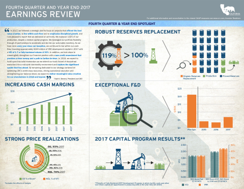 4Q17 Earnings Infographic (Graphic: Business Wire)