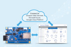 Renesas Synergy™ Enterprise Cloud Toolbox Quickly Connects Users Applications to Cloud Vendors (Graphic: Business Wire)