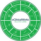eClinicalWorks Launches Acute Care EHR & Revenue Cycle Management Starting at $599 Per Bed Per Month (Graphic: Business Wire)