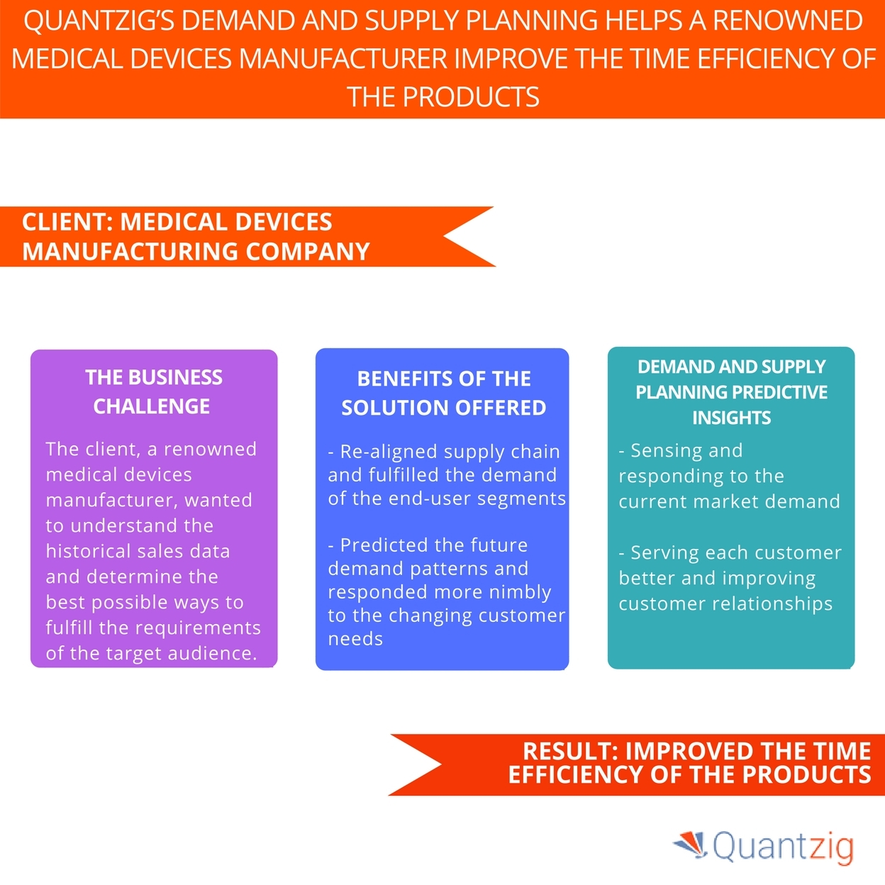 a renowned medical devices manufacturer improved time efficiency of rh businesswire com Bryant Wiring Devices Arrow Hart Wiring Devices