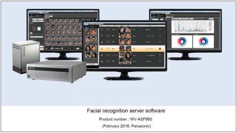 Panasonic's face recognition server software WV-ASF950 (Graphic: Business Wire)