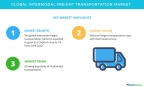 Technavio has published a new market research report on the global intermodal freight transportation market from 2018-2022. (Graphic: Business Wire)