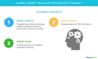 Technavio has published a new market research report on the global smart inhaler technology market from 2018-2022. (Graphic: Business Wire)