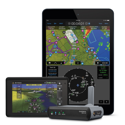 Garmin's new GDL 50 is a portable device capable of receiving Automatic Dependent Surveillance-Broad ...