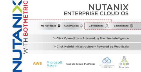 Nutanix Enterprise Cloud OS with Botmetric (Graphic: Business Wire)