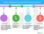 Technavio has published a new market research report on the global connected rail solutions market from 2018-2022. (Graphic: Business Wire)