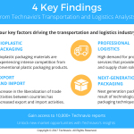 Cold Chain Market in APAC – Growth Analysis and Forecast | Technavio