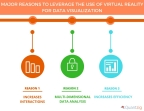 Reasons to leverage the use of virtual reality for data visualization (Graphic: Business Wire)