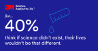3M State of Science Index (Graphic: Business Wire)