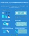 Global Ethylene Procurement Market Intelligence Report (Graphic: Business Wire)
