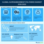 Technavio has published a new market research report on the global superabsorbent polymers market from 2018-2022. (Graphic: Business Wire)