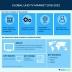Global UHD TV Market - Market Analysis and Forecast | Technavio - on DefenceBriefing.net