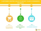 5 Customer Centric Ways to Boost Your E Commerce Revenue (Graphic: Business Wire)