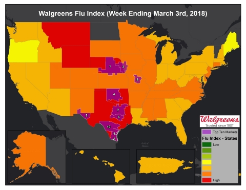 Walgreens Flu Index for Week Ending March 3, 2018 (Photo: Business Wire)