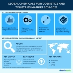 Technavio has published a new market research report on the global chemicals for cosmetics and toiletries market from 2018-2022. (Graphic: Business Wire)