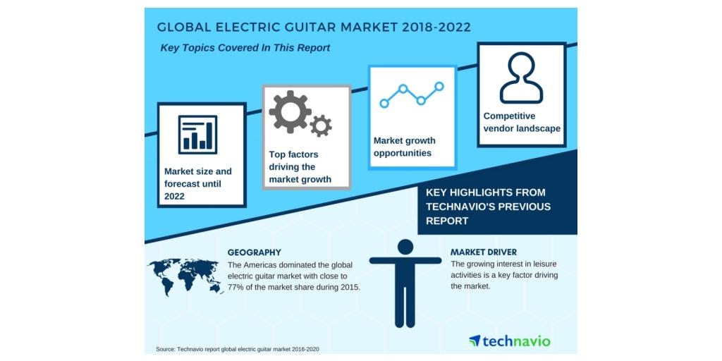 Global Guitar Wiring Diagram - Circuit Diagram Symbols •
