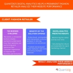 Quantzig's Digital Analytics Helps a Prominent Fashion Retailer Analyze their Website Performance. (Graphic: Business Wire)