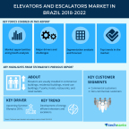 Technavio has published a new market research report on the elevators and escalators market in Brazil from 2018-2022. (Graphic: Business Wire)