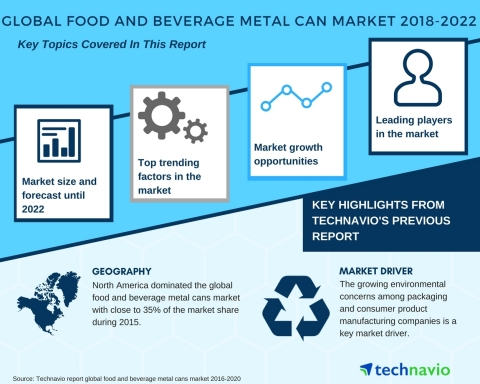 Technavio has published a new market research report on the global food and beverage metal can market from 2018-2022. (Graphic: Business Wire)