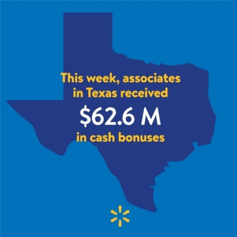 Walmart Associates in Texas To Receive Approximately $62.6 Million in Cash Bonuses (Graphic: Business Wire)