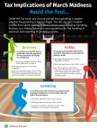 Tax Implications of March Madness (Graphic: Business Wire)