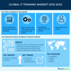 Technavio has published a new market research report on the global IT training market from 2018-2022. (Graphic: Business Wire)