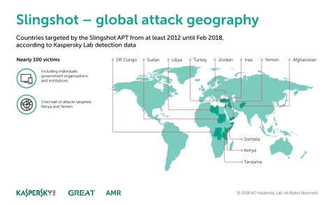 Countries targeted by the Slingshot APT from at least 2012 until February 2018, according to Kaspersky Lab detection data. (Graphic: Kaspersky Lab)