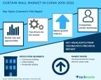 Technavio has published a new market research report on the curtain wall market in China from 2018-2022. (Graphic: Business Wire)