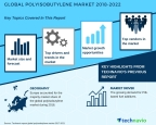 Technavio has published a new market research report on the global polyisobutylene market from 2018-2022. (Graphic: Business Wire)