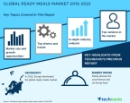 Technavio has published a new market research report on the global ready meals market from 2018-2022. (Photo: Business Wire)